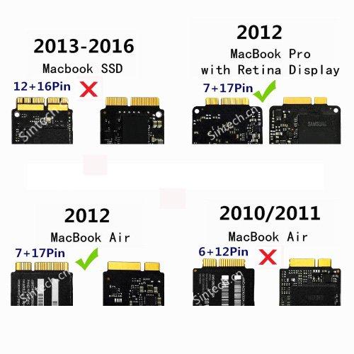 Sintech 7 + 17pin a SATA Adaptador con Cable USB para SSD de 2012 ...