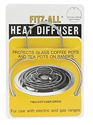 Fitz-All Heat Diffusers For Use On Ranges To Protect Glass Cookware, Card of 2