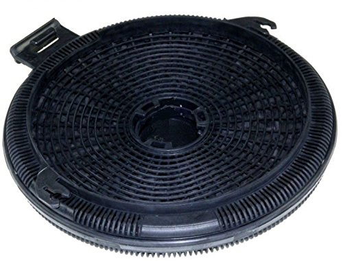 Teka Kuppersbusch–Filter A Kohle für Dunstabzugshaube Teka