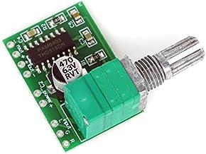 Mustwell 50pcs Varistors 10D121K 120V Metal Voltage Dependent Resistor Industrial Electrical