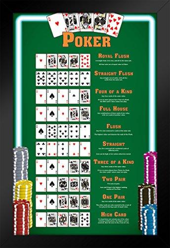Pyramid America Winning Poker Hands Chart Game Room Black Wood Framed Poster 14x20 inch