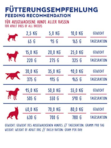 Bosch Hundefutter My Friend Kroketten 20 kg - 3