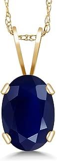 Best sapphire pendant yellow gold Reviews