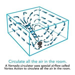 Vornado 460 Small Whole Room Air Circulator Fan with 3 Speeds, Black