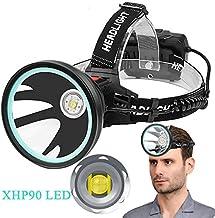 LED Hoofd Zaklamp Inductie Sensor P90 Led Koplamp Vissen Koplamp Zaklamp Jacht Hoofd Lamp Zaklamp Hoofd Licht