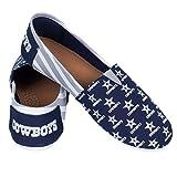 NFL Dallas Cowboys Women's Canvas Stripe Shoes, Large (9), Blue
