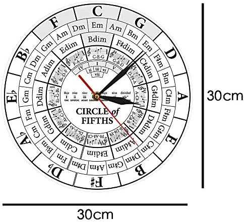 Circle of fifths clock _image3