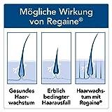 Regaine Männer Schaum 5% Minoxidil - 8