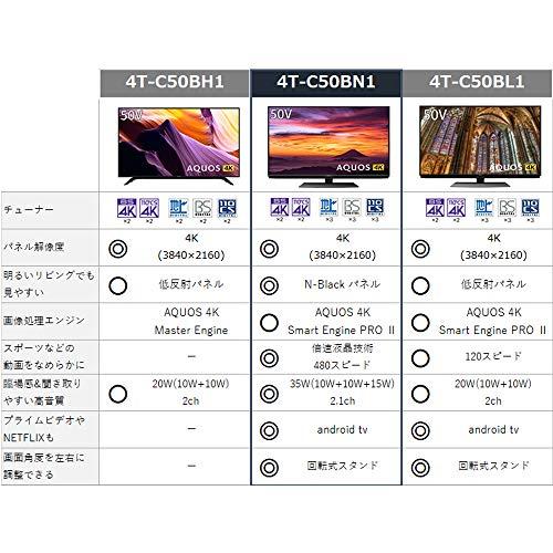 『シャープ 4K チューナー内蔵 液晶 テレビ Android TV HDR対応 AQUOS N-Blackパネル 50V型 4T-C50BN1』の3枚目の画像