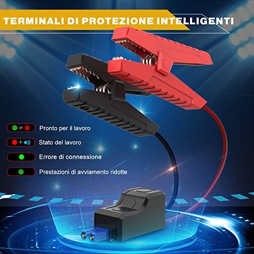 BuTure Avviatore Batteria Auto, 1600A 20000mAh Booster Avviamento Auto Portatile Avviatore Emergenza per Auto/Moto (Motori Fino a 8.0L Benzina/ 7.0L Diesel)