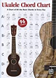 Ukulele Chord Chart: A Chart of All the Basic Chords in Every Key