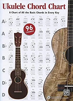 Alfred s Ukulele Chord Chart  A Chart of All the Basic Chords in Every Key Chart