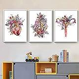 Leinwand Malerei Aquarell Anatomie Blumen Herz Wirbelsäule