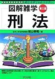 刑法 第三版 (図解雑学)