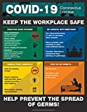 Accuform Signs Industrial Safety Posters
