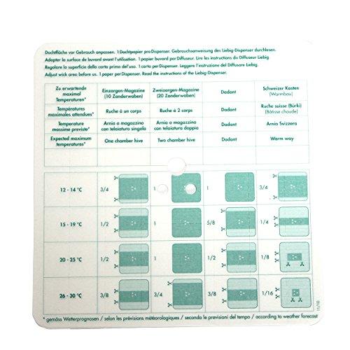 Andermatt BioVet Ersatzdochte für Liebig Dispenser Verpackt zu 40 Stück Preis Pro Stück 0,37 Euro