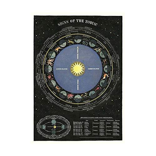 Cavallini Poster und Geschenkpapier, Sternbilder