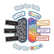 Carson Dellosa Growth Mindset Bulletin Board Set―Motivational Poster, Change Your Words Header, Fixed and Growth Brain With Mindset Phrases, Homeschool or Classroom Decor (29 pc)
