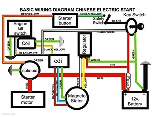 chinese pit bike wiring diagram otohans automotive complete electric stator engine wiring import  complete electric stator engine wiring