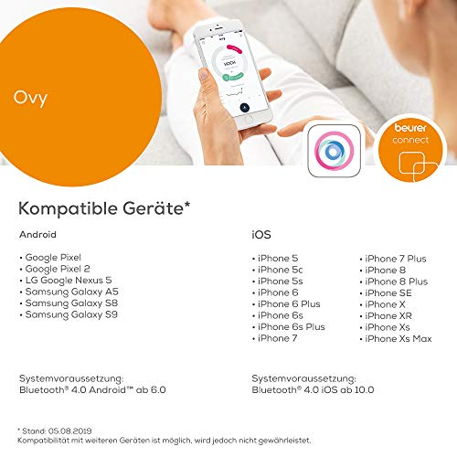 Beurer-OT30-Ovulation-Checking-Thermometer-with-App-and-Bluetooth