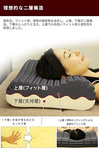 フランスベッド エアレートピロー コンフォートモデル ハード(かため) グレーカバー [低反発枕/洗える枕カバー/消臭成分配合]