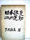 日本浪曼派の運動 (1959年)