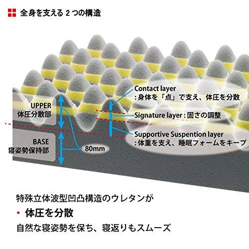 東京西川『エアー01マットレス』