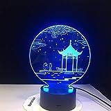 Ancient Pavilion 3D Lampe Tischlampe 7 Farben Ersatz Tischlampe 3D Lampe Neuheit führte Nachtlicht Pavillon Parlament 1 No Controller