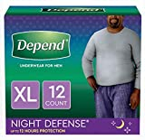 Depend Mens Underwears Review and Comparison