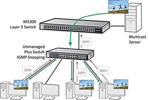 『NETGEAR 卓上型コンパクト アンマネージプラス スイッチングハブ GS116E ギガビット 16ポート VLAN QoS IGMP 静音ファンレス 省電力』の7枚目の画像