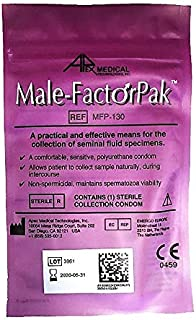 Male-FactorPak (Pack of 100)