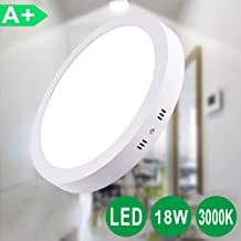 Gesto 18W Round Shape Cool Day White LED Surface Mounted Light for Home, Office, Kitchen, Hallway, Living Room Flush Light Fittings for Ceiling
