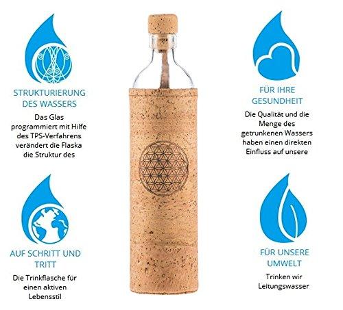 Kerafactum Flasche mit Hülle und 2 Korken