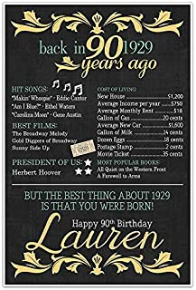 90th Birthday Chalkboard Back in 1929 Stats Poster