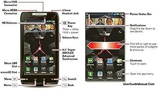 Droid Razr By Motorola in Cranberry (Red) 16gb Xt912r Verizon