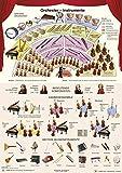 Orchester-Instrumente: umweltfre...
