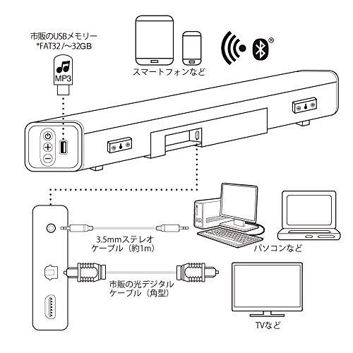 CreativeStage最大出力160W各種入力対応(光デジタル/アナログピンジャック/Bluetooth/USBメモリー)リモコン付サウンドバー型スピーカーSP-STGE-BK