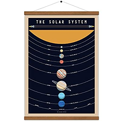 WEROUTE Solar System Poster Outer Space Planets Educational Decor Printed on Canvas Scroll Wood Hanger Painting15.7 x 27 inch (with Frame) from WEROUTE