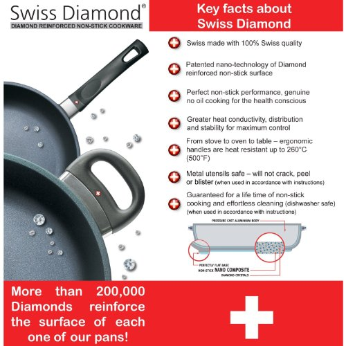 Swiss Diamond Nonstick Fry Pan with Lid Review