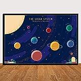 zhuziji Imprimir Lienzo Arte de la Pared Planetas Sistema Solar Galaxia Universo Pared Imprime Regalo Arte de Pared para Sala de Estar, Dormitorio, hogar, decoración mo 60x90cm(Sin Marco)