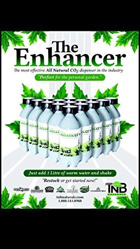 CO2 Erzeuger für den Pflanzenbau TNB Naturals - The Enhancer CO2 Canister