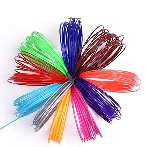 3d Filamento 50 100 200 Medidor de 1,75 mm Material ABS PLA filamento 3d recambio plástico durante 3 d Pen fuentes del dibujo Escuela de impresora o (Size : 100M 20 Color ABS)