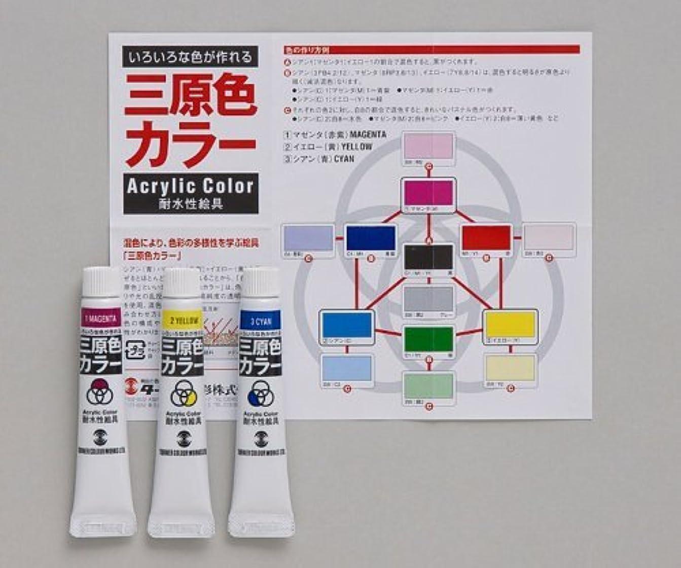 かみそり口オートマトンターナー アクリル絵具 三原色カラー