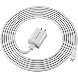 Best Kindle Fire Chargers - Kindle Fire Charger,10W Fast Rapid Charger Adapter Review