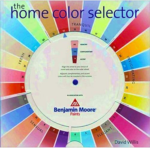 The Home Color Selector (January 2009)