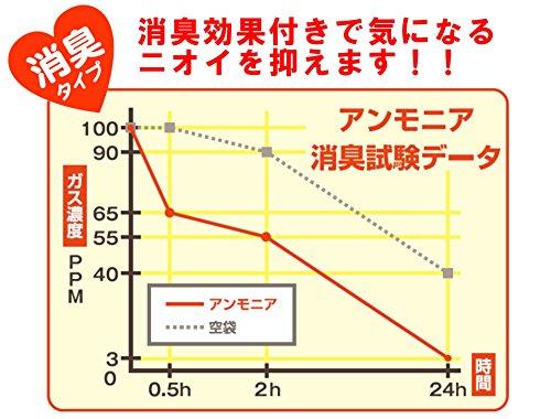 ウィズベビー使用済みベビー紙オムツ処理袋消臭タイプ120枚×2個(240枚)袋の大きさ(横23cm×縦33.5cm)