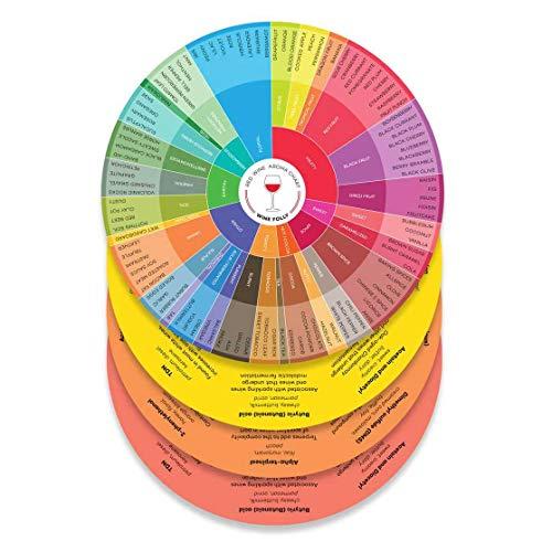 Wein-Aroma-Diagramme (rot, rosa, glitzernd, weiß), 4er-Pack – Wine Folly