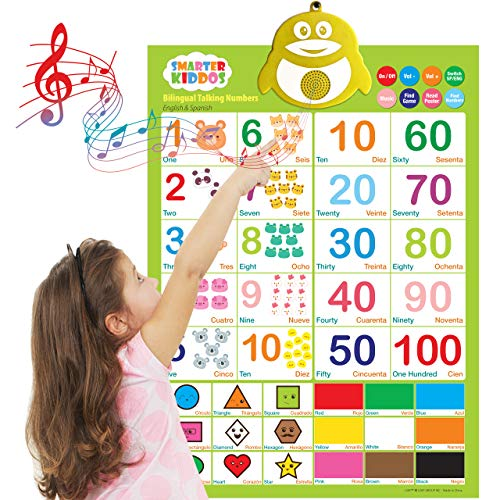 LVAP Bilingual Talking Poster: Music + 123s + Shapes + Colors Eng & Spanish + Songs - Perfect Educational Toys for 2 Year olds and Learning Toys for 3 Year olds. (Numbers)