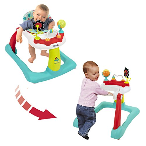 Which Baby Walker Is Best On Carpet
