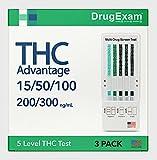 Detox Cleanse For Drug Tests